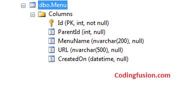 Multilevel Dynamic CSS3 Dropdown Menu in asp  net-asp net
