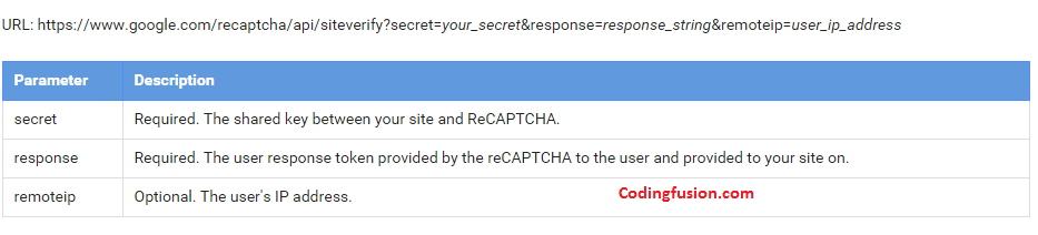 Google-new-i-am-not-robot-recaptcha-in-asp-net-codingfusion